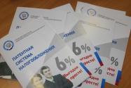 ФНС утвердила новую форму заявления об утрате права на применение ПСН